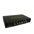 EZCAP 283 Video Recorder